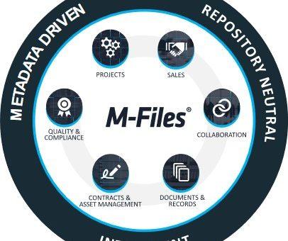 Brožura M-Files Online: SPRAVUJTE CELÝ SVŮJ BYZNYS SNADNO A EFEKTIVNĚ